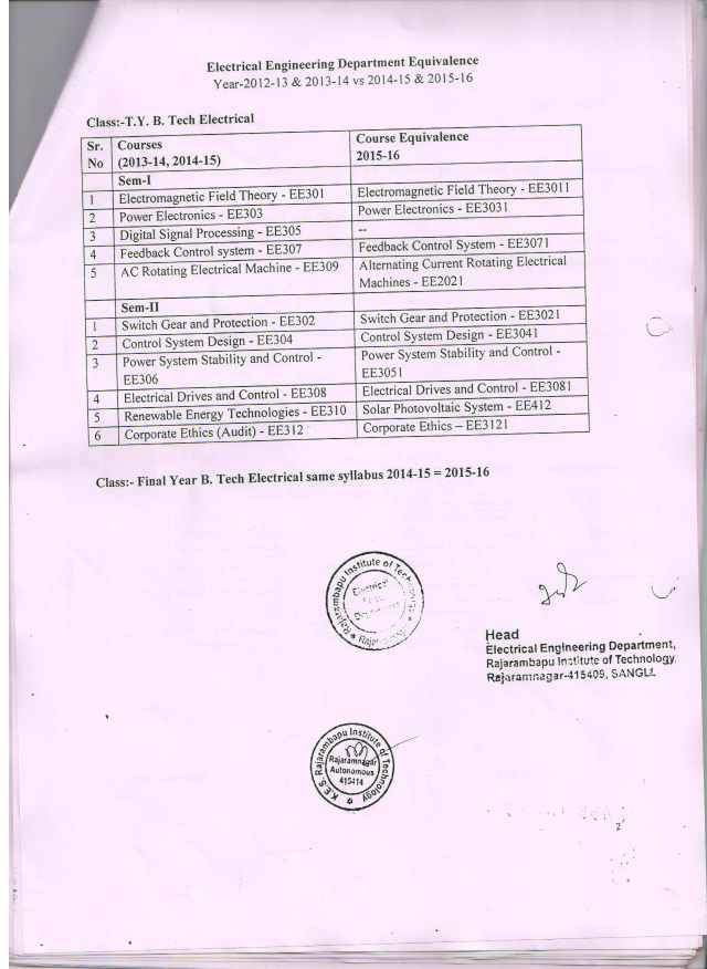 Exam Schedule - Time Table